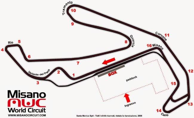 Circuito de Misano Marco Simoncelli