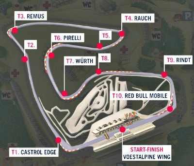 Circuito Red Bull Ring Austria MotoGP