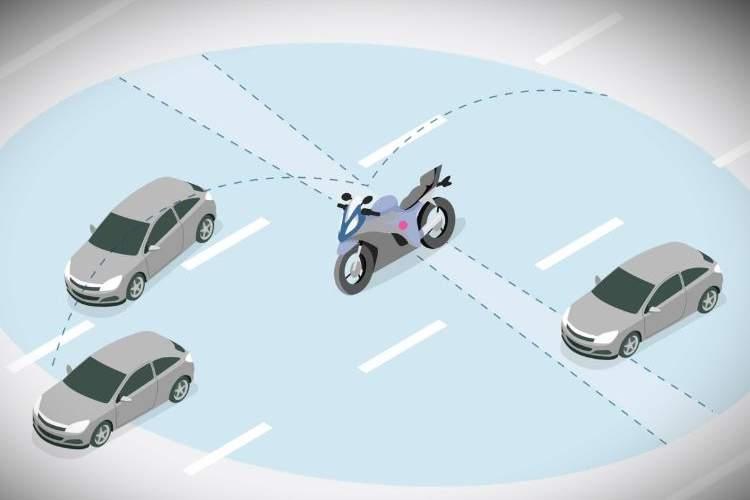 Ride Vision - Sistema de seguridad activa para motocicletas