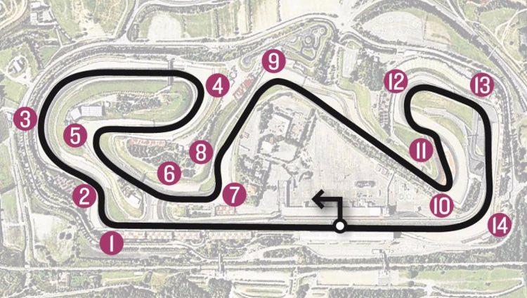 Circuit de Barcelona - Catalunya
